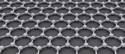 Estructura química del grafeno