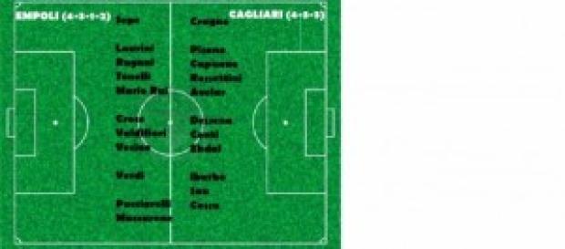Probabili formazioni Empoli-Cagliari