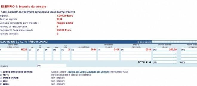 Guida alla tassa Tari 2014: scadenze, come si pagata e F24