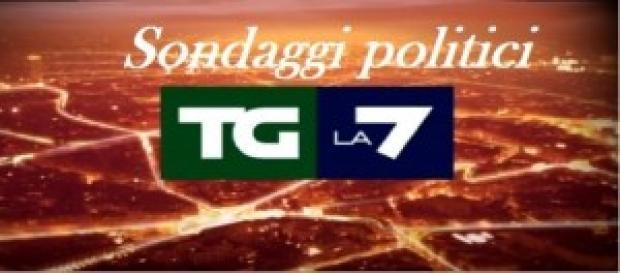 Sondaggi elettorali e fiducia Governo Renzi EmgLa7