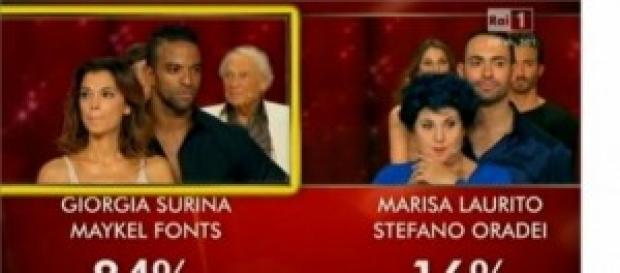 Ballando con le stelle: Laurito e Surina eliminate