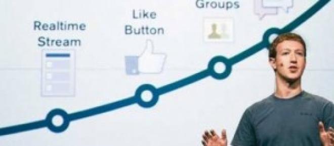 Dono do Facebook de olho no mercado do Linkdln