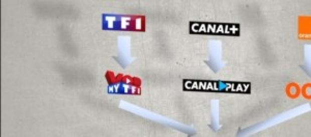 La création d'un Netflix français