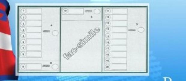 Risultati definitivi elezioni Emilia Romagna