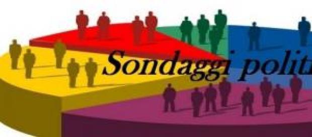 Sondaggi politici elettorali Ballarò 25/11/2014