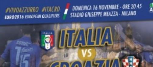 Italia-Croazia qualificazione Euro 2016 in Francia