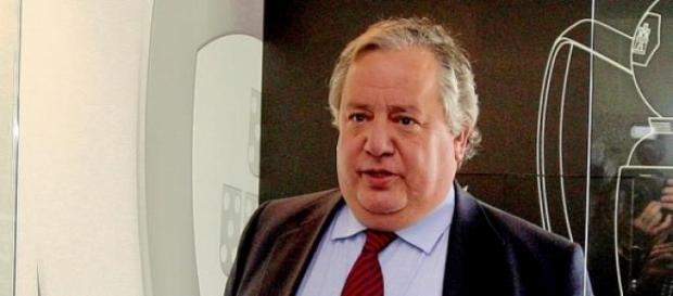 Luís Duque - Presidente da Liga