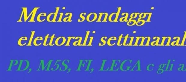 Media 7 Sondaggi elettorali: FI sopra la Lega