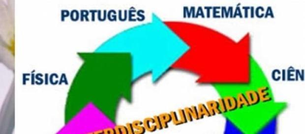 A interdisciplinaridade facilita a aprendizagem