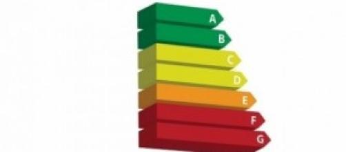 Ecobonus e incentivi fotovoltaico e solare termico