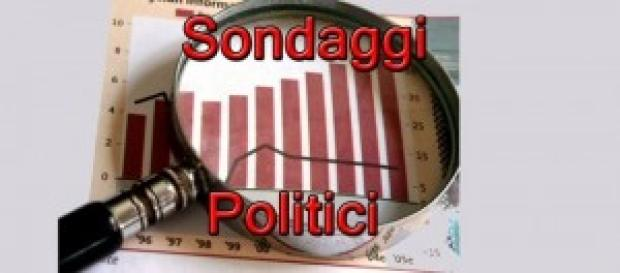 Sondaggi politici elettorali EMG