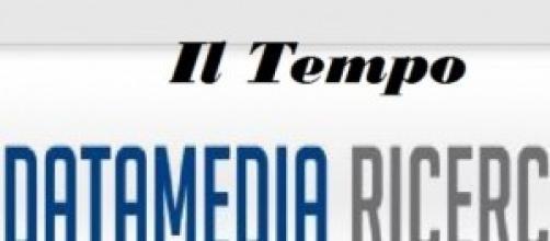 Sondaggi Datamedia per il Tempo 19/03/2014