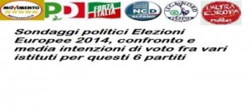 Sondaggi Elezioni Europee 2014 fine marzo