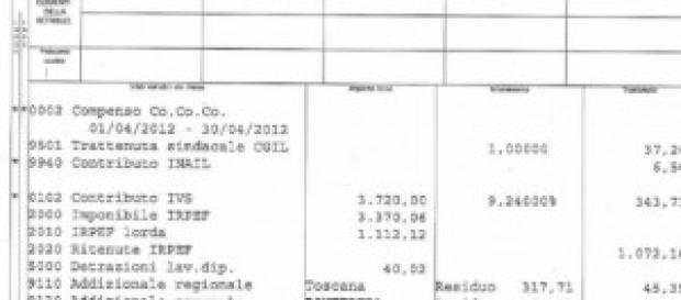 Addizionali Irpef busta paga marzo 2014