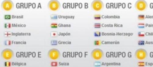 I gruppi di Brasile 2014.