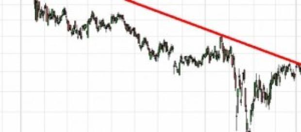 Tendencia a la baja de la Bolsa