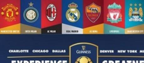 Roma-Inter, Guinness Cup: pronostico, formazioni