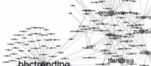 Graph #FactsOnEbola effectué à l'aide de Gephi