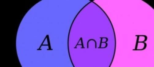 Google festeggia John Venn con un doodle