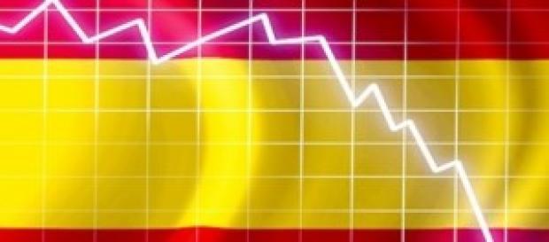 La quiebra de las empresas españolas.