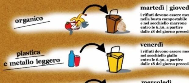 Calendario conferimento rifiuti Talsano Taranto