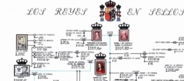 heraltica de los reyes de España