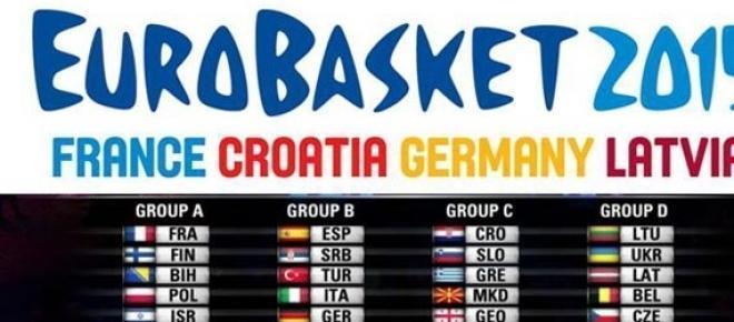 Estos son los grupos del Eurobasket 2015