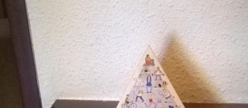 Pirámide de la actividad física y el deporte