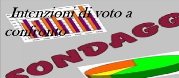 Intenzioni di voto Demos vs Euromedia al 28/01/15