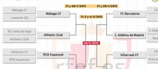 Las semifinales de Copa del Rey 2015