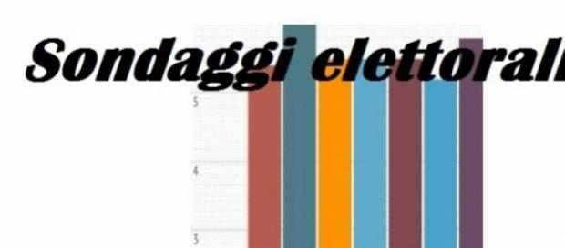 Sondaggi politici elettorali Datamedia FEB 2015