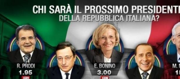 Chi sarà il nuovo Presidente della Repubblica?