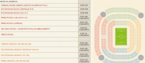 Biglietti Inter-Juventus domenica 18 ottobre 2015