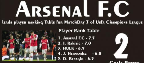 Arsenal F.C leads on Matchday - Team Work