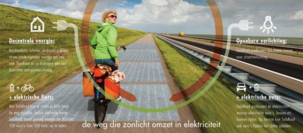 Energia z drogi rowerowej/źródło: www.solaroad.nl