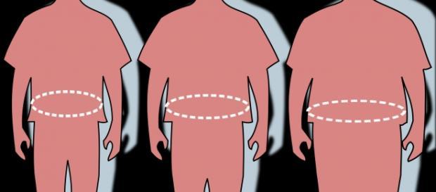 Gráfico de obesidad en hombres