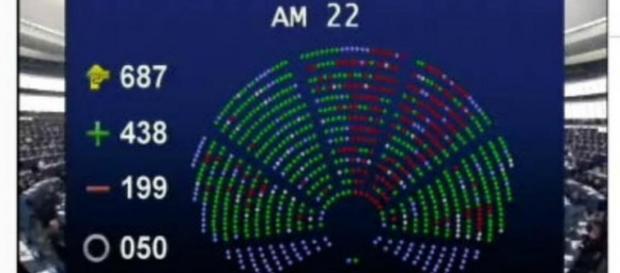Resultado votación de la enmienda 22
