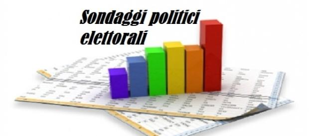 Ultimi Sondaggi politici elettorali Datamedia 2015
