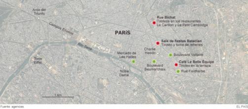 """Ubicaciones de los """"ataques yihadistas"""""""
