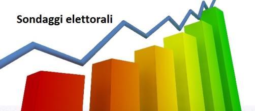Intenzioni di voto e ballottaggi sondaggi politici