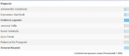 Federica Lepanto probabile vincitrice del GF 14