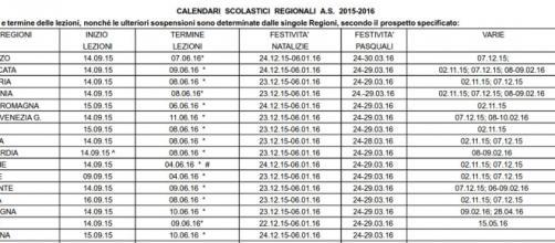 Vacanze Natale e Pasqua, calendario scuola 2015/16