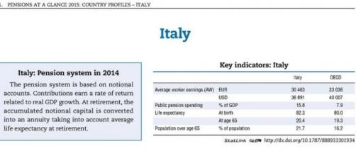 Riforma pensioni, novità e dati Ocse 1 dicembre