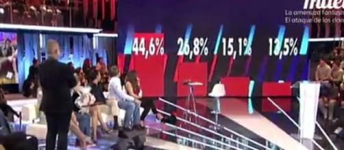 Porcentajes de los finalistas de GH 16