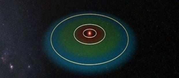 O Wolf 1061c é o planeta com órbita no meio