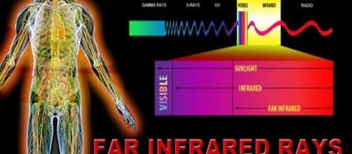 I raggi FIR, infrarossi lontani.