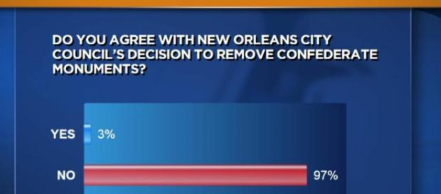 Results from a TV Station Survey of 30,000+