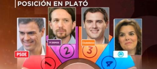 7D: El Debate Decisivo Elecciones Generales