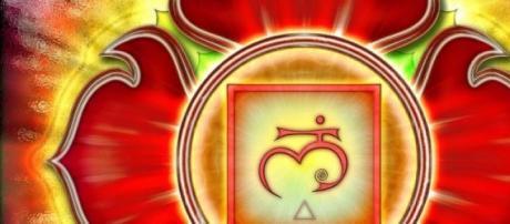 Chakra Raiz ou em sânscrito Muladhara