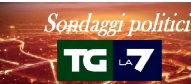 Sondaggi elettorali politici Emg TgLa7 02/02/2015